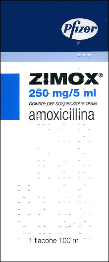 Zimox - confezione os polv sosp 250 mg/5 ml